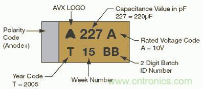 钽电容技术规格和选型