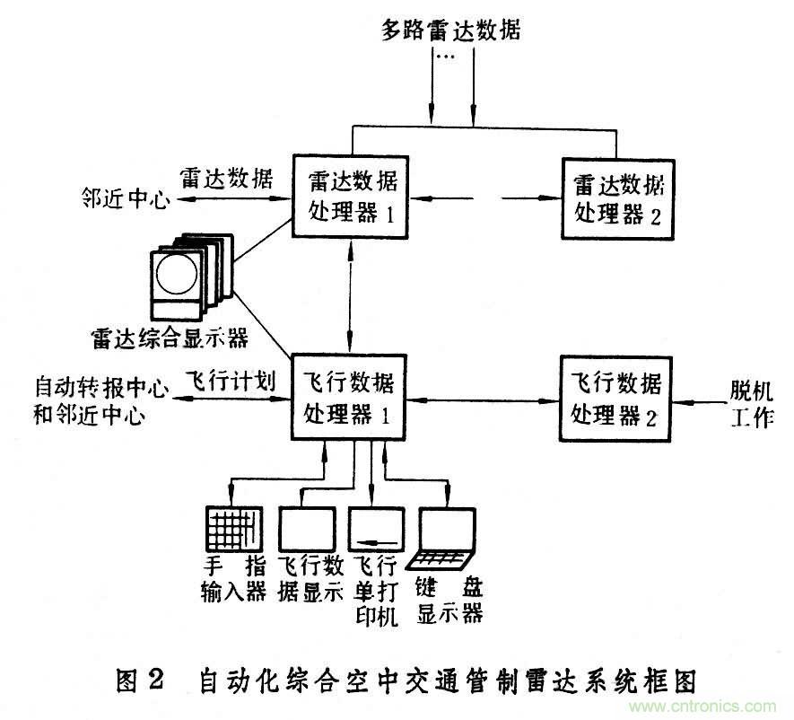 计算机基础题_计算机辅助系统是什么?-基础知识-电子元件技术网电子百科