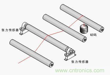 水压力传感器接线
