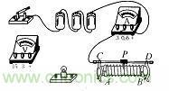 多种类型电阻器的选用指导