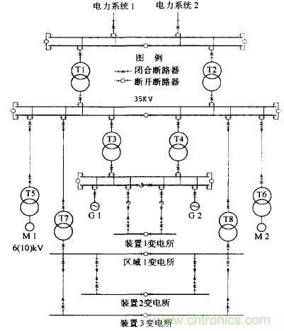 电压互感器接线方式-基础知识-电子元件技术网电子