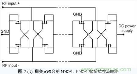 超高频无源RFID 标签的一些关键电路的设计