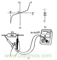 稳压二极管作用与辨别方法