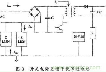 EMI / EMC设计讲座(三)传导式EMI的测量技术