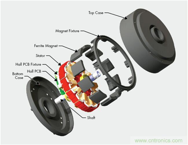 Hsc Physics Motors And Generators besides Watch furthermore Brushless Electric Motor moreover Polpaarzahl besides 10 Of The Most Useful Renewable Energy Sources 20121219. on brushless motor animation