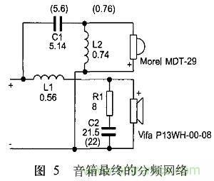 音箱的制作流程