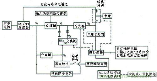 dcdc电路 dcdc电路原理 dcdc电路设计ppt下载