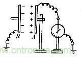 电荷量, 电荷量是什么?