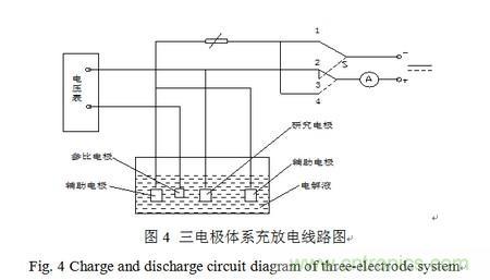 三电极体系-基础知识-电子元件技术网电子百科