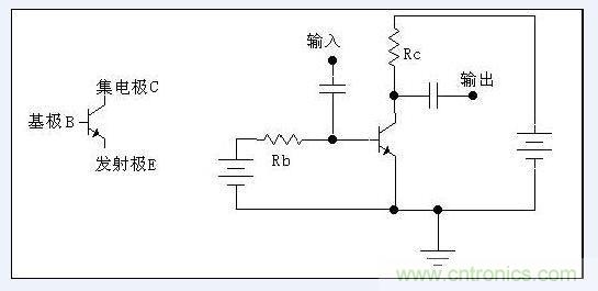 电子技术入门 三极管放大电路分析