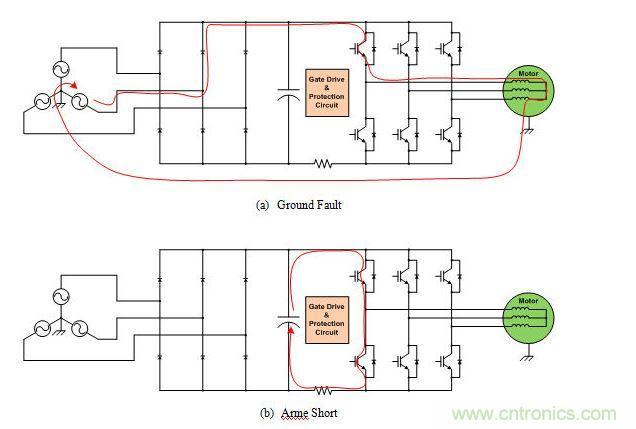 电路设计必修课程:过流保护 or 短路保护?