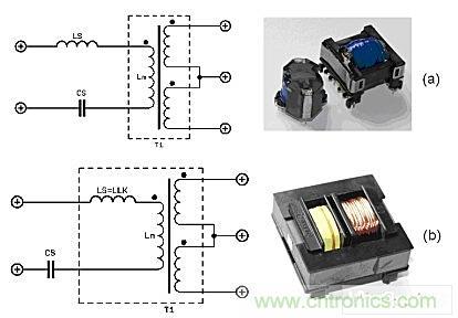 技术讲座:半桥llc谐振转换器的设计应用