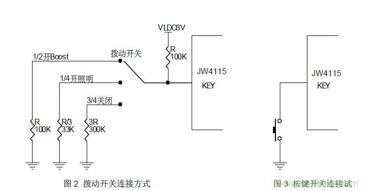 1、当按键开关连接方式时,默认是上拉到 VLDO3V,表示无键按下。 2、可识别长按键和短按键操作。 3、按键持续时间长于30ms,但小于2s, 即为短按动作,短按会打开电量显示灯和升压输出 4、按键持续时间长于2s, 即为长按动作, 长按会开启或者关闭照明LED。 5、小于30ms 的按键动作不会有任何响应。 6、在1s 内连续两次短按键,会关闭升压输出、电量显示和照明LED。 相关阅读: 经典电路之LED电源次级恒流电路 注意!LED电源对LED的硫化影响 LED电源电感式DC-DC升压原理分析