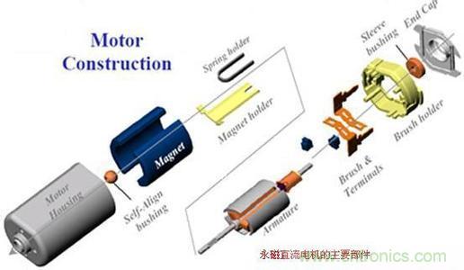 永磁直流电机基本内容-基础知识-电子元件技术网电子