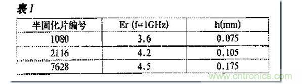 7、关于差分走线的线宽和间距对阻抗控制的讨论:通过软件计算发现,改变差分对的间距对阻抗控制的影响较大,但是这里涉及到另一个问题,就是差分对的耦合问题。差分对耦合的主要目的是增强对外界的抗干扰能力和抑止EMI。耦合分为紧耦合方式( 即差分对线间距小于或等于线宽) 和松耦合方式。如果能保证周围所有的走线离差分对较远(比如远远大于3 倍的线宽),那么差分走线可以不用保证紧密的耦合,最关键的是保证走线长度相等即可。(可以参见Johnson 的信号完整性网站上的关于差分走线的阐述,他就要求他的layout 工程师将