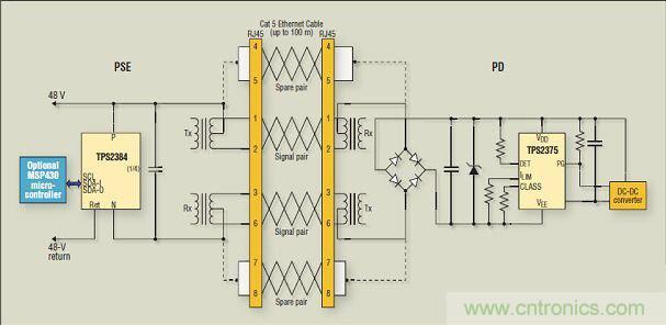 电浪涌保护电路设计