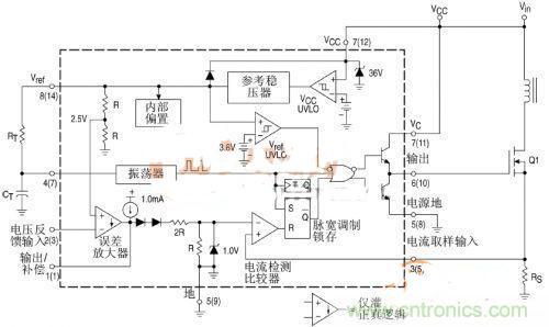 首页 技术中心 电路保护 >> 专家答疑:uc3842中的2脚有什么奇用?