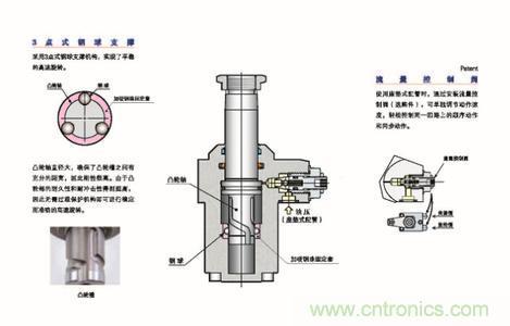 转角缸是一种用气压或液压驱动的夹具图片