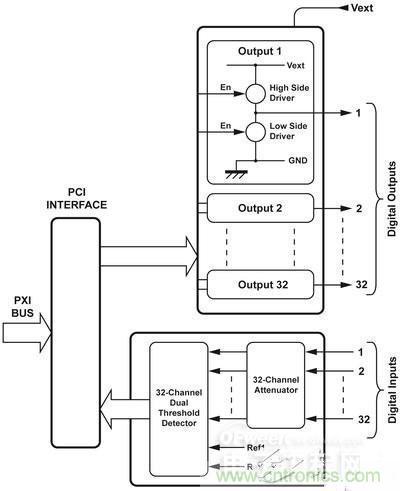 技术解析:如何用数学I/O保护继电器?