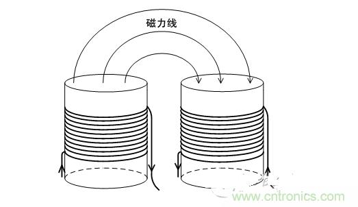 收音机检波不可以用,前级稳压可以,后级oclotl电路可用,整流可用可用