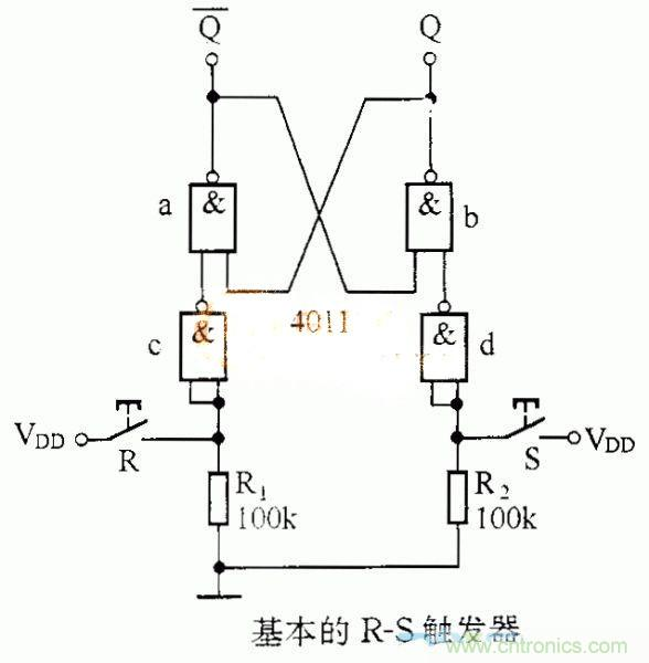 大家都知道,基本触发器是计数器,分频器等一系列基本单元电路的基础.