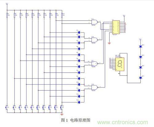 实现动态显示效果,分析数码管驱动电路的作用及分类