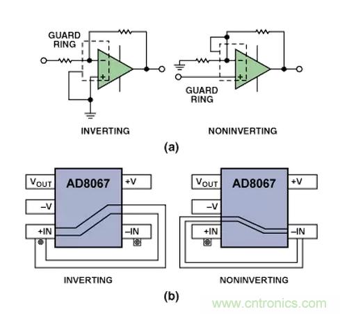电路设计工程师和布线设计工程师之间的紧密配合是