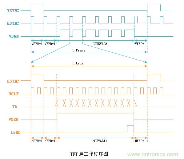 脉冲24v时间控制器接线图