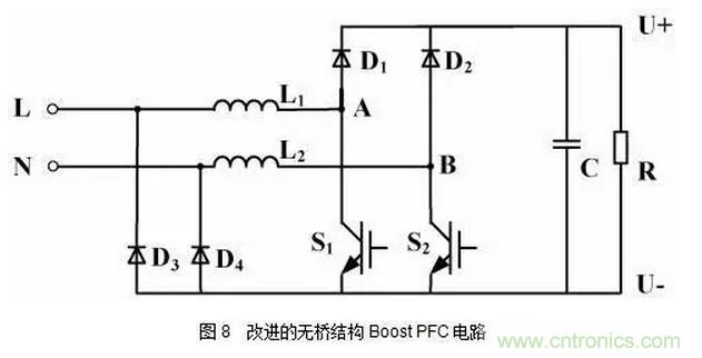 针对无桥boost pfc电路的验证及emi实例分析