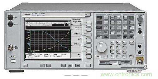 在存在被测信号的有限时间内提取信号的全部频谱信息进行分析并显示其结果的仪器主要用于分析持续时间很短的非重复性平稳随机过程和暂态过程,也能分析40兆赫以下的低频和极低频连续信号,能显示幅度和相位。傅里叶分析仪是实时式频谱分析仪,其基本工作原理是把被分析的模拟信号经模数变换电路变换成数字信号后,加到数字滤波器进行傅里叶分析;由中央处理器控制的正交型数字本地振荡器产生按正弦律变化和按余弦律变化的数字本振信号,也加到数字滤波器与被测信号作傅里叶分析。正交型数字式本振是扫频振荡器,当其频率与被测信号中的频率相同时就
