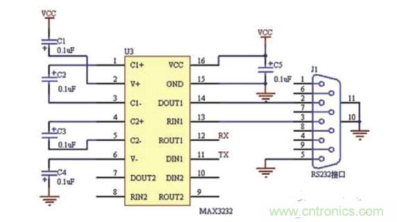 图6 倒车雷达通信接口电路图 通信接口电路如图6所示。采用美信的MAX3232芯片,外围电路非常简单,只需要5个0.1μF 的电容器。该电路把单片机串口输出信号隔离变换成RS-232信号发送到汽车总线上,同时还可以实现该系统与计算机的通信。