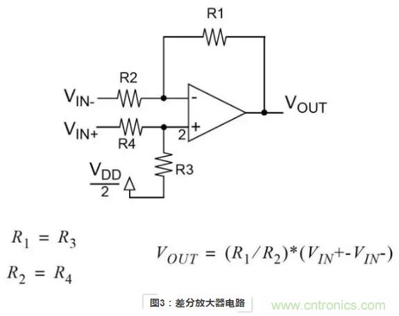 压控电压源二阶带通滤波电路