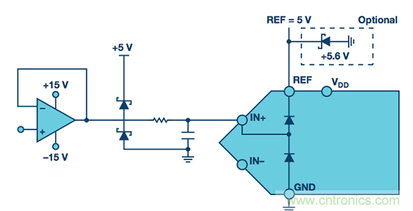 精密adc设计的典型电路图(添加了肖特基二极管