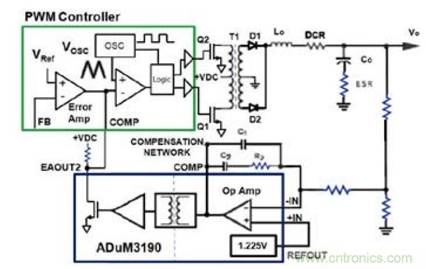 CTR为晶体管输出电流和LED输入电流之比。CTR的特性不是线性的,因光耦合器而异。如图2所示,光耦合器CTR值会在整个工作寿命内变化,对设计稳定性提出挑战。今天设计并测试的光耦合器其初始CTR通常具有2比1的不确定性,但长期工作在高功率和高密度电源的高温环境下,几年以后CTR将下降40%。将光耦合器用作线性器件时,它具有相对较慢的传输特性(小信号带宽约50 kHz),因此对电源的环路响应也较慢。对于反激式拓扑而言,较慢的传输特性可能并不存在任何问题,因为该拓扑要求针对降低环路带宽而对误差放大器作出补偿,