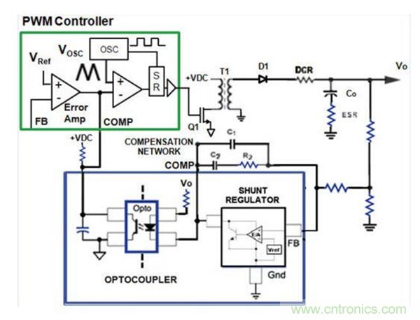 输出电压经过分压,然后由内部误差放大器将其与分流