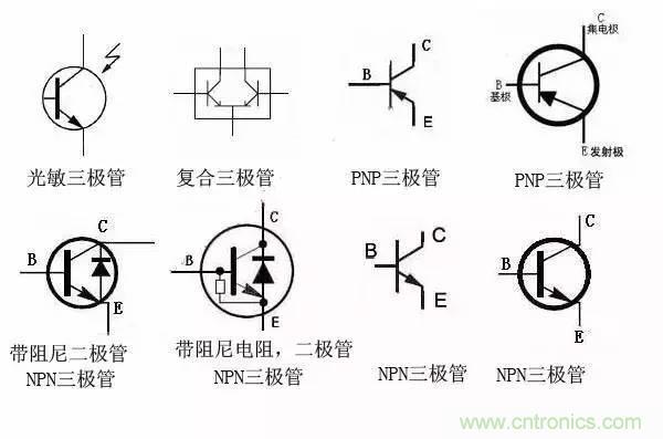 一文读懂三极管的符号、分类及如何判断极性-