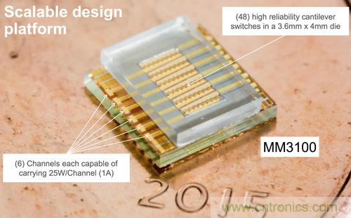 新创公司打造物联网MEMS静电开关