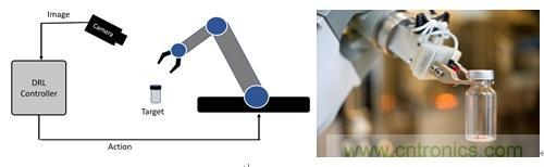 机器视觉-今日洞察和未来展望