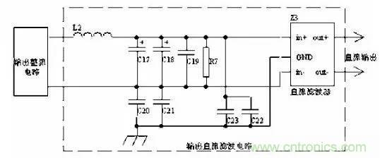 开关电源EMC设计经验谈