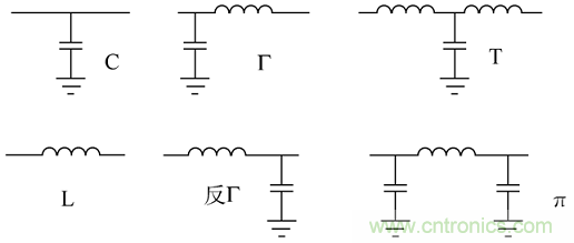电子信号抗干扰之滤波技术