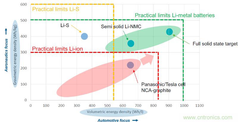 从这8项突破性研究成果,看当今电子学研究的深度和广度