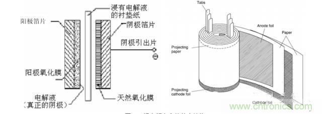 铝电解电容寿命计算