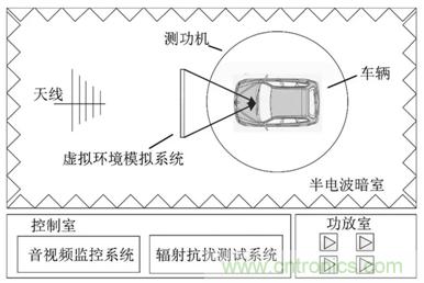 """智能驾驶必须跨越的""""坎"""",EMC指标设计任重道远"""