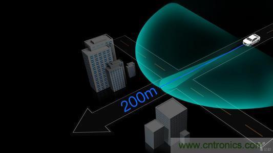 激光雷达行业未来几年内呈现哪些趋势?
