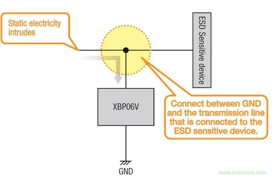 特瑞仕半导体开发新产品XBP06V0U25R-G,可抑制瞬态电压
