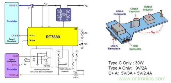 大联大品佳集团推出Richtek USB智能功率分配及Type-C PD车载充电器解决方案