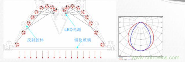 十大极限挑战:港珠澳大桥照明工程炼成记