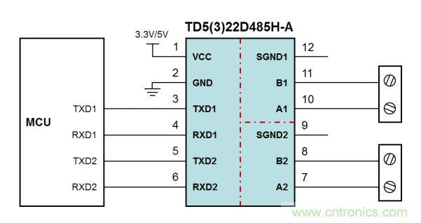 双路通道隔离高速自动收发485工业总线收发模块——TD5(3)22D485H-A系列