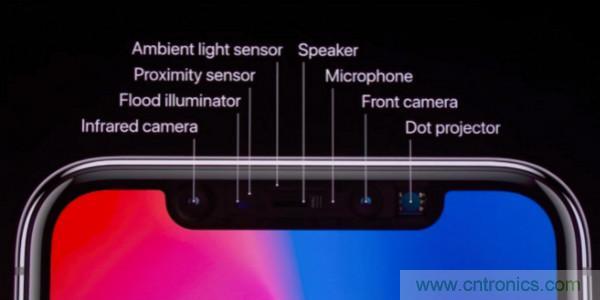 ASM将与高通合作开发手机用3D深度传感解决方案