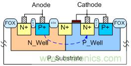 可控硅結構靜電防護器件降低觸發電壓提高開啟速度的方法